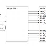OpenCoresのSATAコントローラで遊んでみた