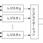 レジスタファイルのシリアライゼーション,プチ実験