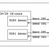 シンプルなHTTPサーバ(0)