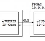 e7UDP/IPのレイテンシを測定してみた