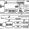 VC709のPCI Express v3.0を試す(ただしGen2 x8)